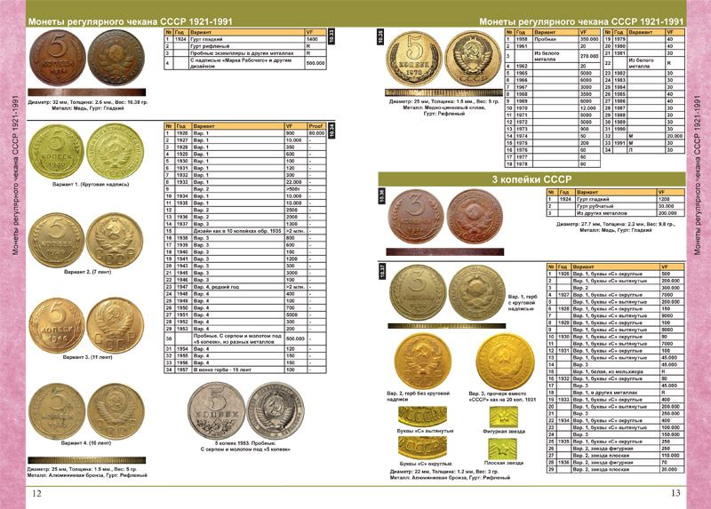 Каталог монет ссср 2016 марки армении купить